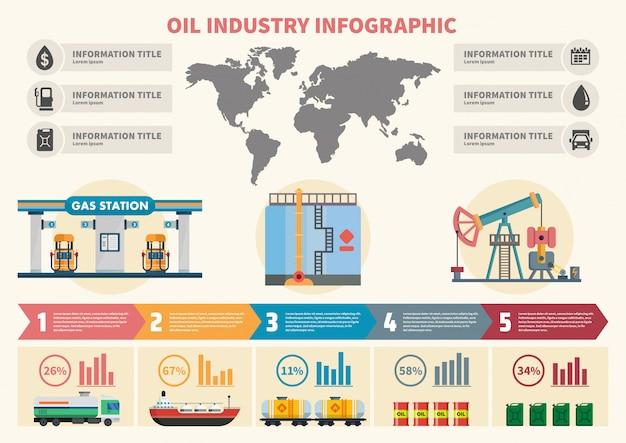 Etapy produkcji infographic przemysłu naftowego