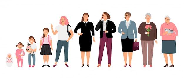 Etapy wieku kobiety