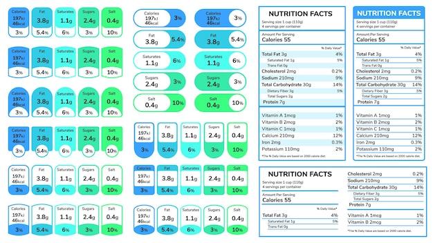 Etykieta informacyjna o wartościach odżywczych
