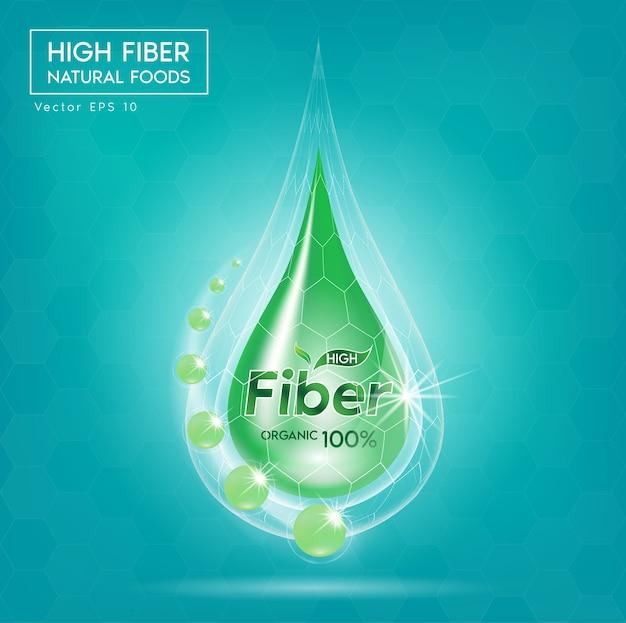 Etykieta koncepcyjna fiber in food w złote litery w zielonej ramce na jasnoniebieskim tle.