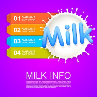 Etykieta transparentu sztuki informacji mleka. ilustracja wektorowa