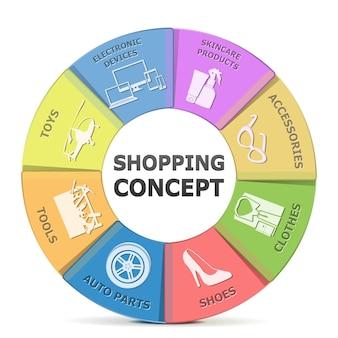 Etykiety koncepcji zakupów na białym tle