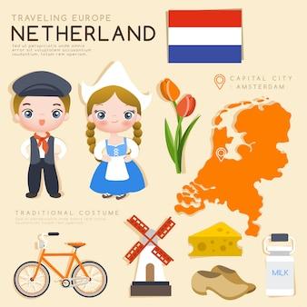 Europejska infografika z tradycyjnymi kostiumami i atrakcjami turystycznymi.