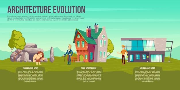 Ewolucja architektury od czasów prehistorycznych do współczesnych infografiki wektorowych kreskówek. łowca kamienia łupanego w pobliżu wejścia do jaskini, dżentelmen w pobliżu domu retro, facet obok nowoczesnej ilustracji domku lub willi