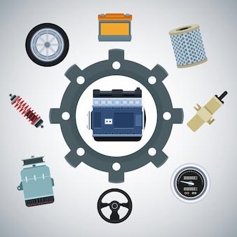 Fabryka samochodów i części