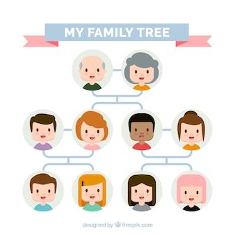 Fantastic drzewo genealogiczne w płaskiej konstrukcji