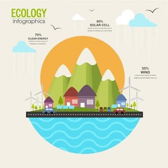 Fantastyczna infografika na temat odnawialnych źródeł energii