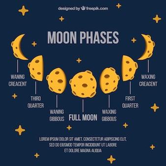 Fazami księżyca z ozdobnymi gwiazd w płaskiej konstrukcji
