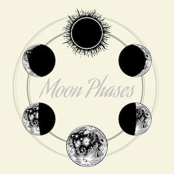 Fazy księżyca. ręcznie rysowane wektor ilustracja na białym tle.