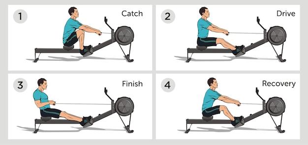 Fazy obrazu schematu ćwiczeń wioślarskich