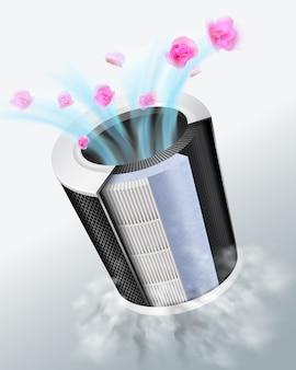 Filtry do oczyszczaczy powietrza zapewniające wysoką wydajność oczyszczania powietrza składające się z filtrów, grubej warstwy filtracyjnej, węglowej warstwy filtracyjnej, drobnej warstwy filtracyjnej. może filtrować kurz, zarazki, pachnące świeże.