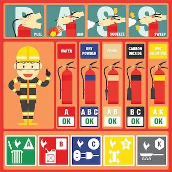 Fire fighter professional z klasami ognia i znakami ognia