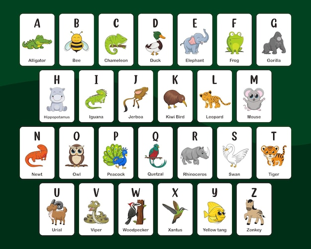 Fiszki alfabetu zwierzęcego abc