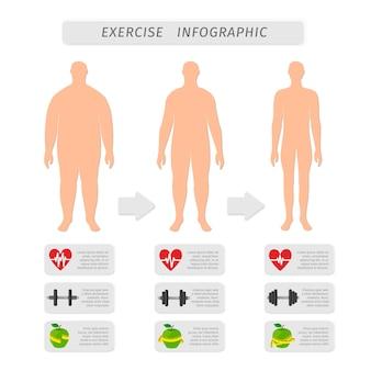 Fitness ćwiczenia postępu infographic elementy projektu zestaw tętno siła i szczupłość człowiek sylwetka na białym tle ilustracji wektorowych