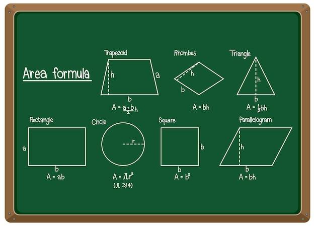 Formuła matematyczna na tablicy na białym tle