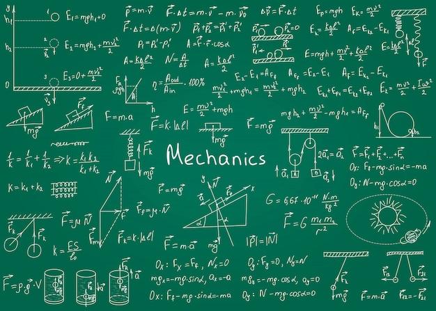 Formuły fizyki rysowane ręcznie na zielonej tablicy na tle. ilustracji wektorowych