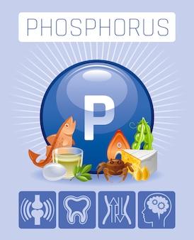 Fosfor p mineralne witaminy suplement ikony. jedzenie i picie symbol zdrowej diety 3d szablon plakat medyczny infografiki. płaska konstrukcja świadczenia