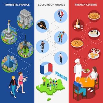 Francuski flagi narodowe banery