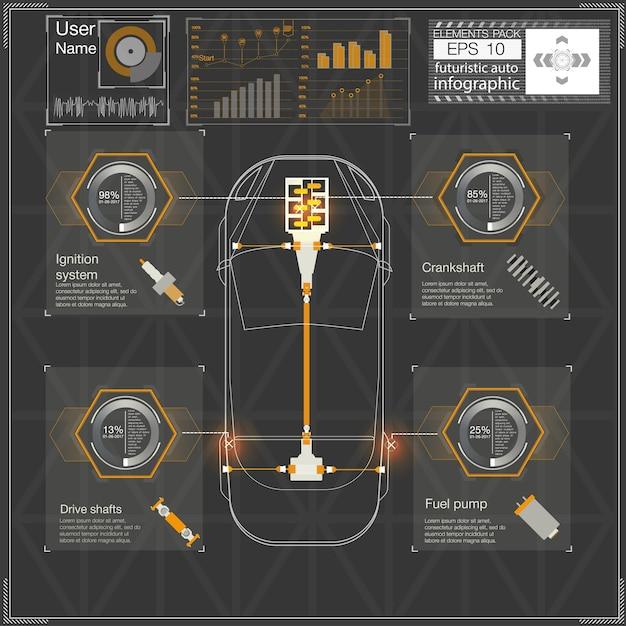 Futurystyczny interfejs użytkownika. hud ui. streszczenie dotykowy interfejs użytkownika. plansza samochodów. streszczenie nauki. ilustracja.