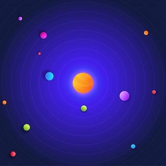 Galaktyka, przestrzeń kosmiczna, układ słoneczny ze słońcem i wielokolorowe abstrakcyjne planety na ciemnym niebieskim tle