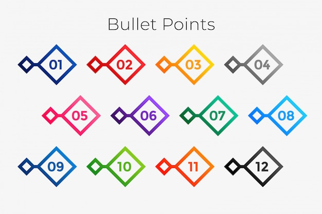 Geometryczne liczby punktorów od jednego do dwunastu