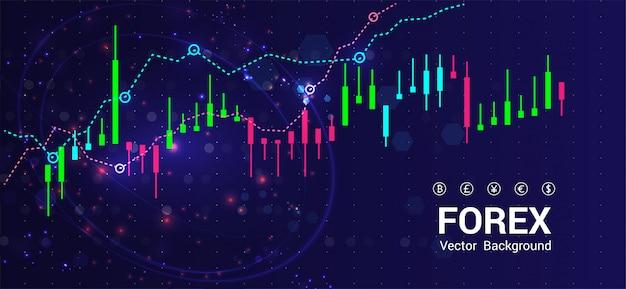 Giełda lub handel forex
