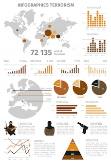 Globalna infografika dotycząca terroryzmu