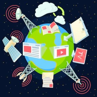 Globalna koncepcja reklamy