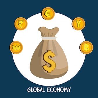 Gospodarka światowa