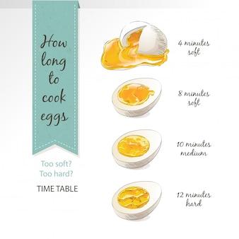 Gotowany jajko jako jedzenie odizolowywający na białym tle