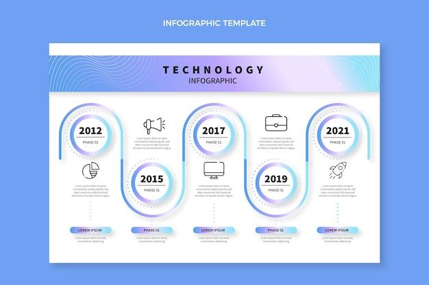 Gradientowa abstrakcyjna infografika technologii