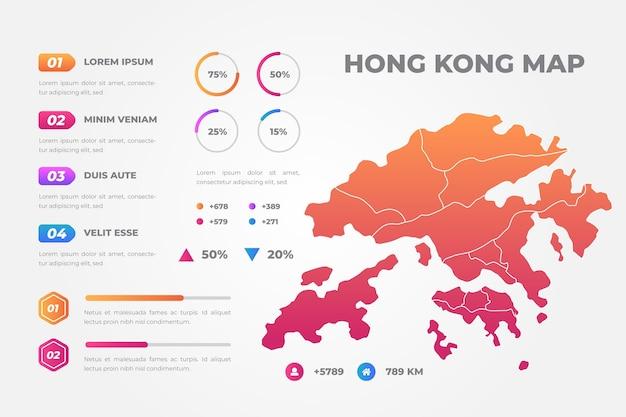 Gradientowa grafika mapy hongkongu