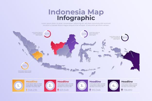 Gradientowa grafika mapy indonezji