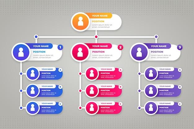 Gradientowa infografika schematu organizacyjnego ze zdjęciem