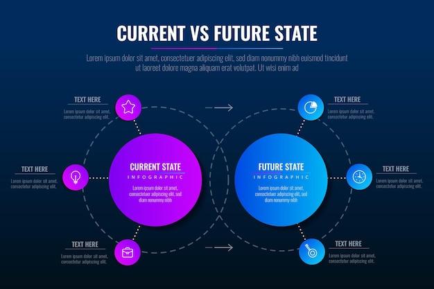 Gradientowa infografika teraz vs przyszłość