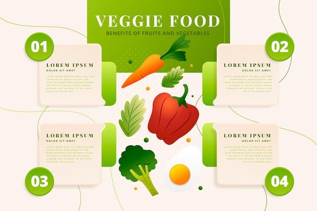 Gradientowa infografika wegetariańska