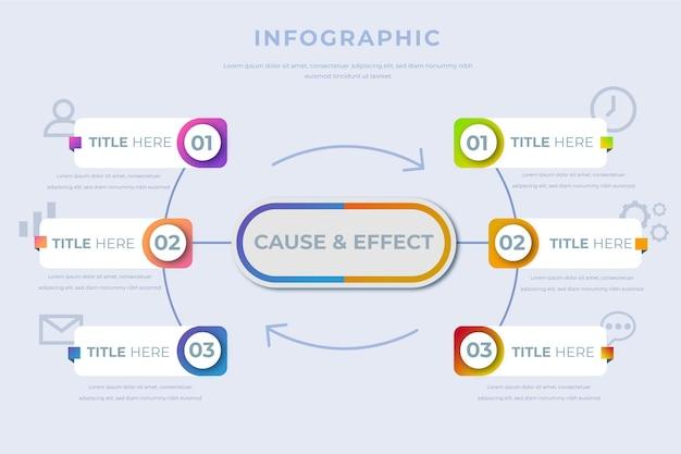 Gradientowa infographic przyczyna i skutek