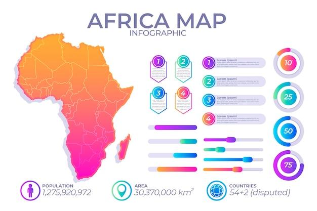 Gradientowa mapa infograficzna afryki