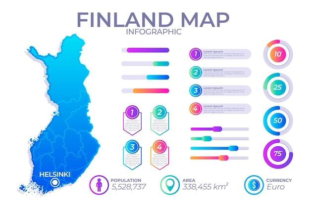 Gradientowa mapa infograficzna finlandii