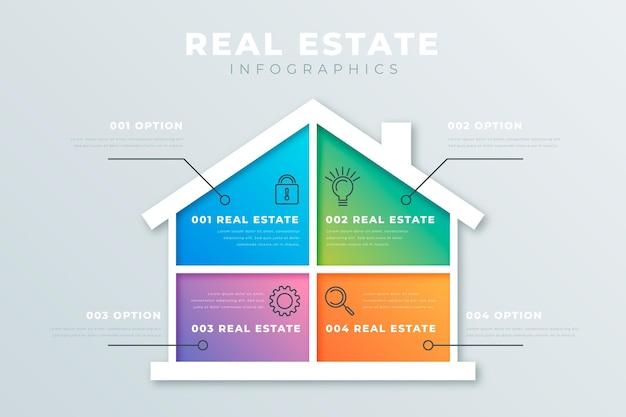 Gradientowe infografiki nieruchomości