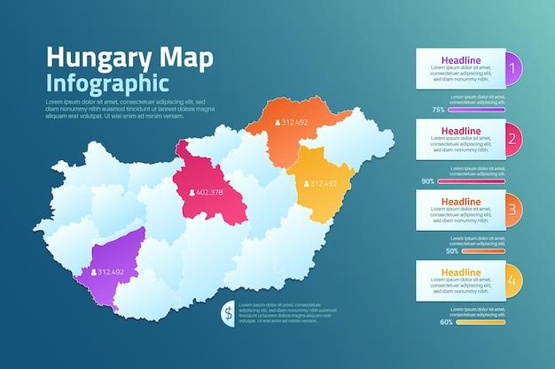 Gradientowe statystyki na mapie węgier