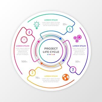 Gradientowy cykl życia projektu