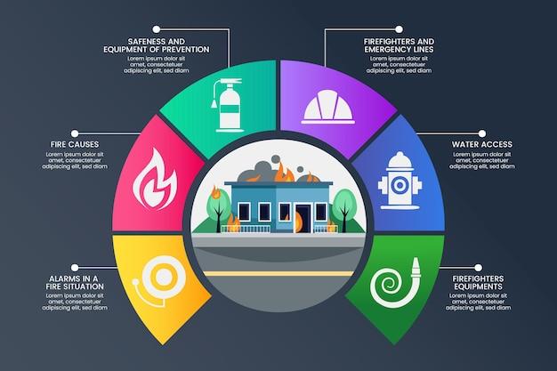 Gradientowy projekt infografiki ognia