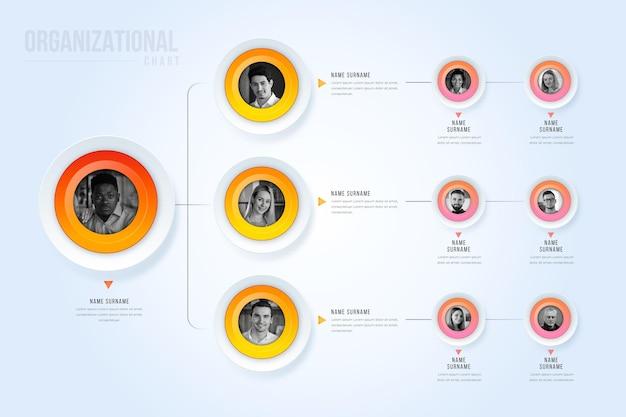 Gradientowy schemat organizacyjny ze zdjęciem