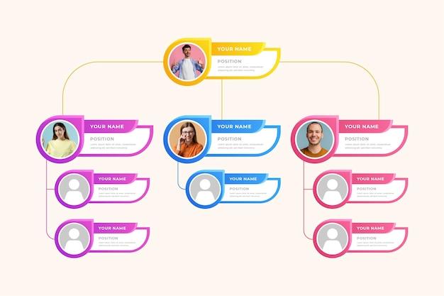 Gradientowy schemat organizacyjny