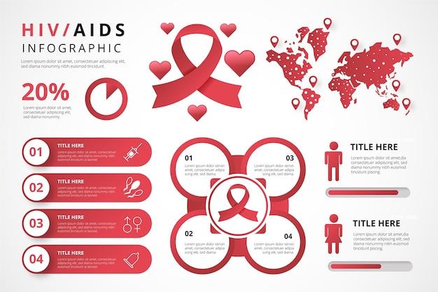 Gradientowy szablon infografiki hiv