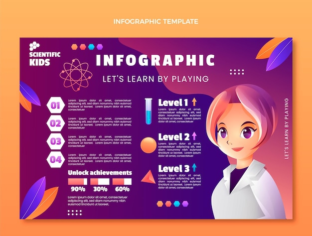 Gradientowy szablon infografiki nauki