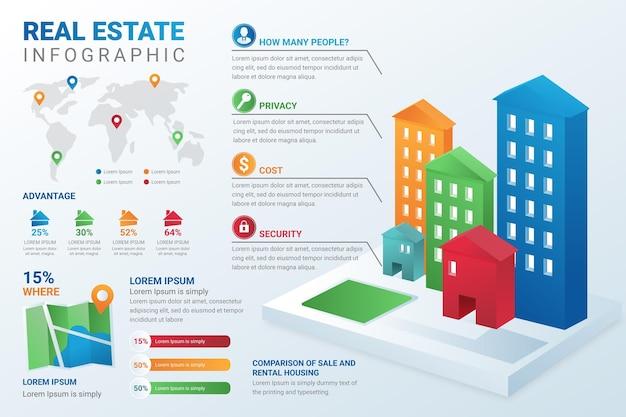 Gradientowy szablon infografiki nieruchomości
