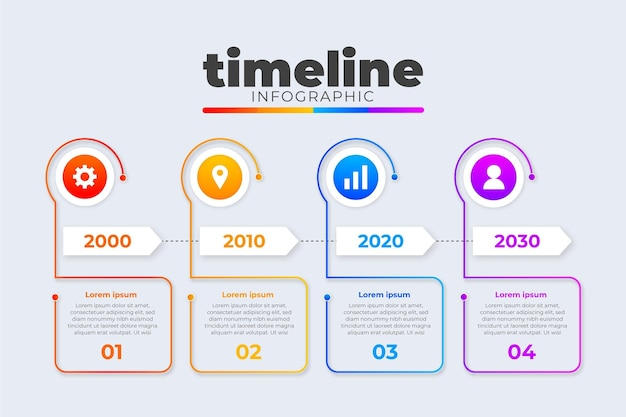 Gradientowy szablon infografiki osi czasu