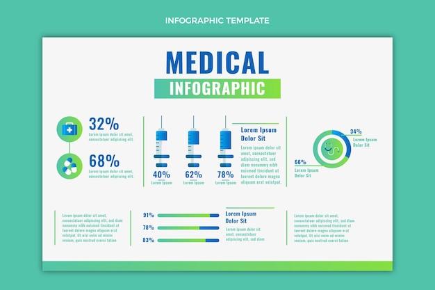 Gradientowy szablon medyczny infografika